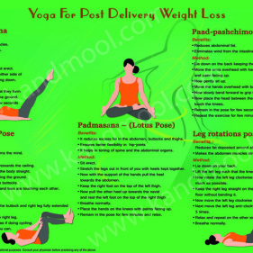 post delivery weight loss