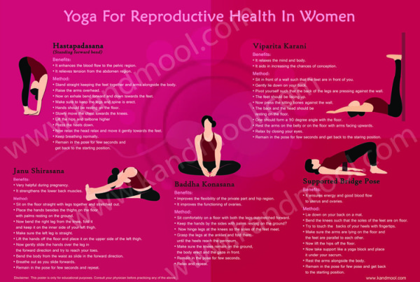 Yoga For Reproductive Health In Women